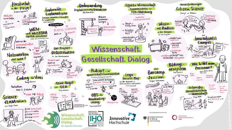Poster zum Barcamp